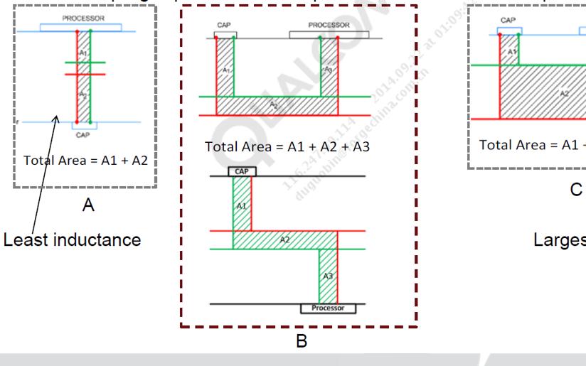 PCB电源层的走线规则