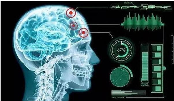 人工智能医疗现在处于什么阶段