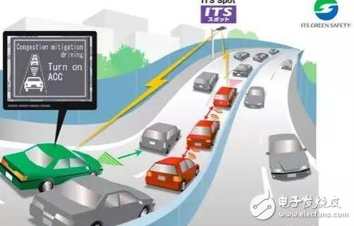 简述智能网联汽车的关键安全技术