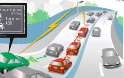 簡述智能網聯汽車的關鍵安全技術