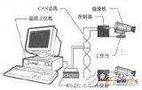 基于嵌入式处理器LPC2129的矿用摄像机设计