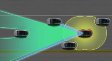 自动驾驶与乘客经济分析
