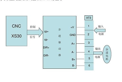 什么是步进电机?步进电机的种类