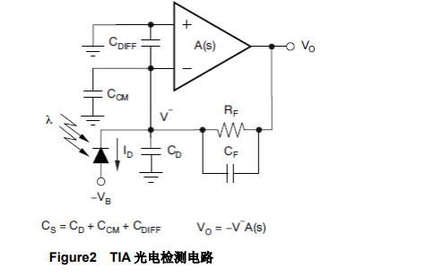 跨阻型放大器的应用常见问题