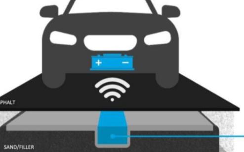 瑞典将测试道路给电动车进行无线充电