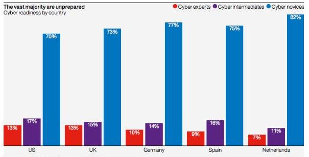 如何利用区块链工具来减少现代网络罪犯的威胁