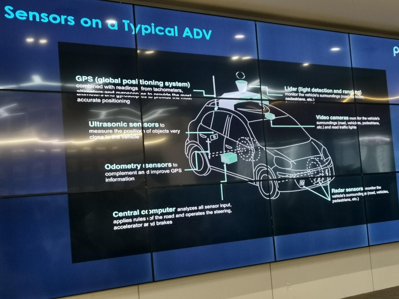 自动驾驶系统上的传感器分布情况
