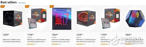 AMD第三代锐龙处理器火速卖断货 Ryzen 5 3600X登上CPU热销榜榜首