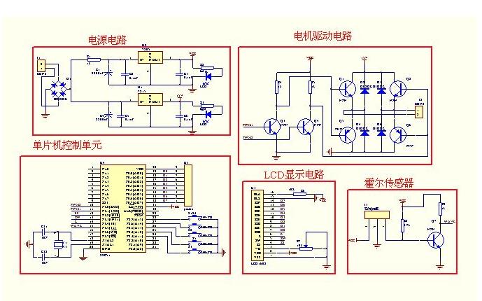 單片機驅動直流電機的例程資料免費下載