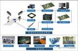 机器视觉的发展现状及发展前景