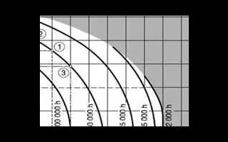 留意这5个电解电容选型的参数,避免入坑