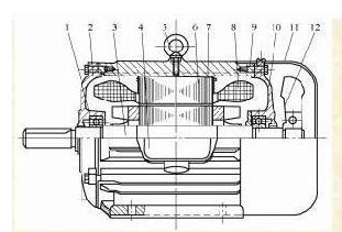 绕线式电动机工作原理