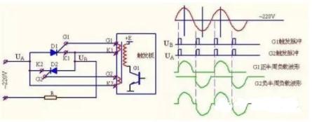 可控硅的结构特点及交流调压电路设计