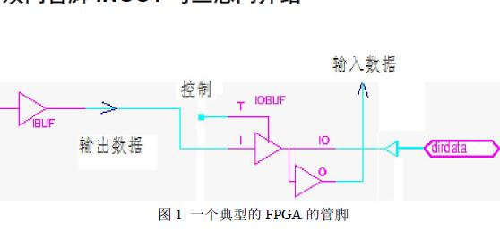 三态门原理HDL语言DSP和ARM总线的仿真及Modelsim使用教程资料