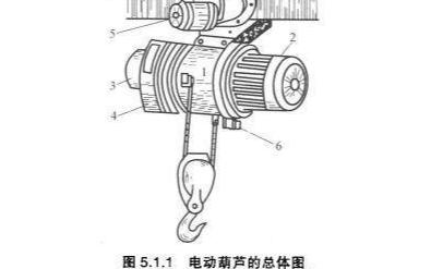 电动葫芦的主要组成运动形式以及电气控制电路