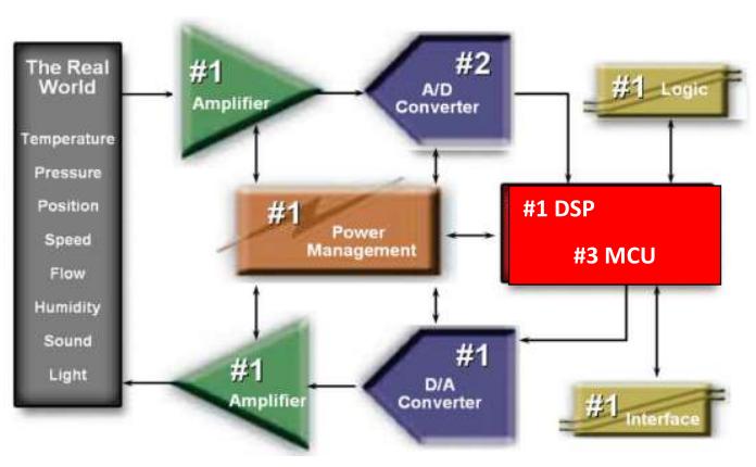 TI大学计划电源篇PDF电子书免费下载