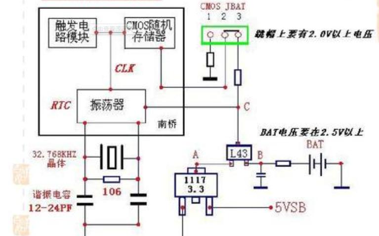 如?#35859;?#34892;标准的CMOS设置详细资料说明
