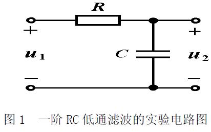 无源RC滤波器设计性的实验方案构思资料说明