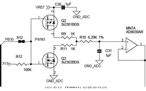 基于PWM的DAC LM3S811详细资料说明