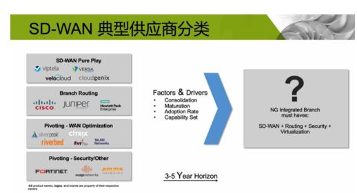 瞻博網絡SD-WAN方案將如何幫助企業提升業務價...