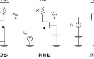 如何一眼区分MOSFET三种放大电路类型