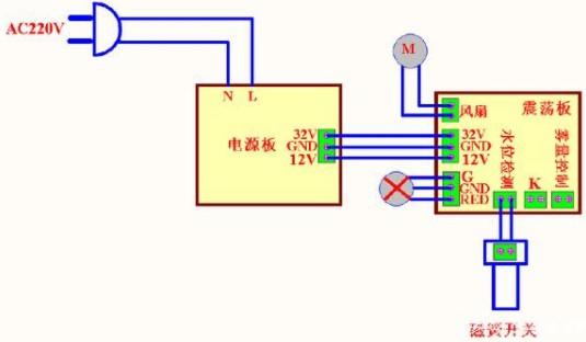 超声波加湿器的工作原理及特点介绍