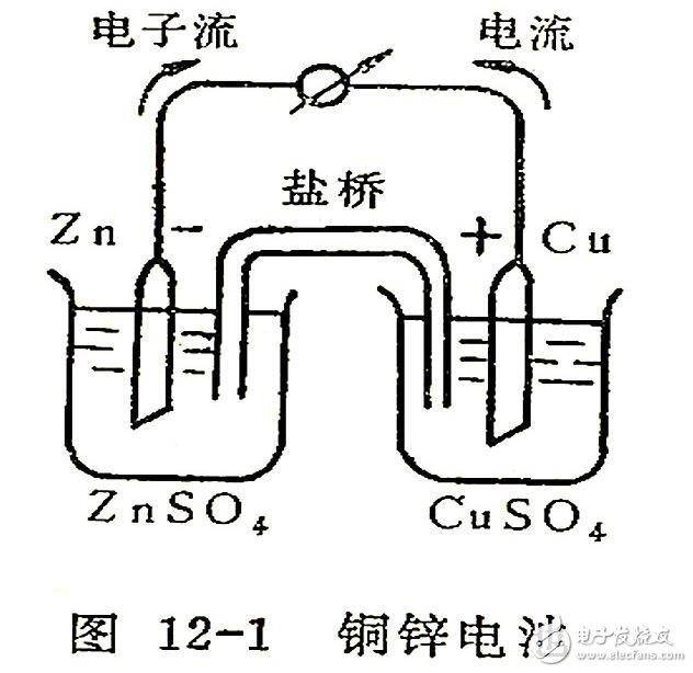 原电池的工作原理