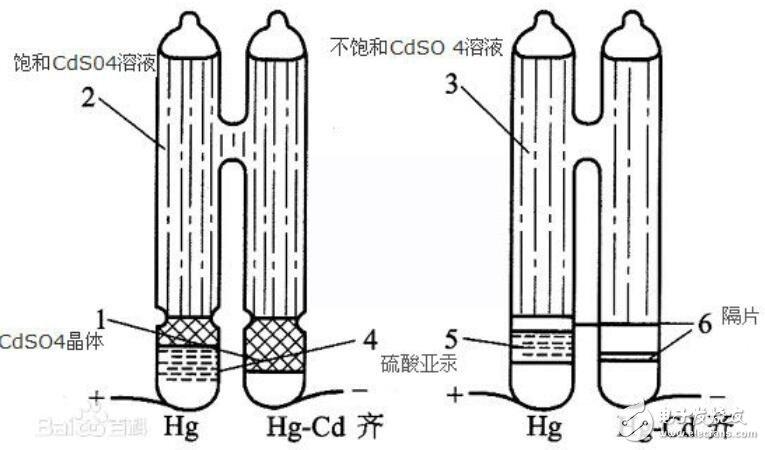 标准电池的构造_标准电池的使用