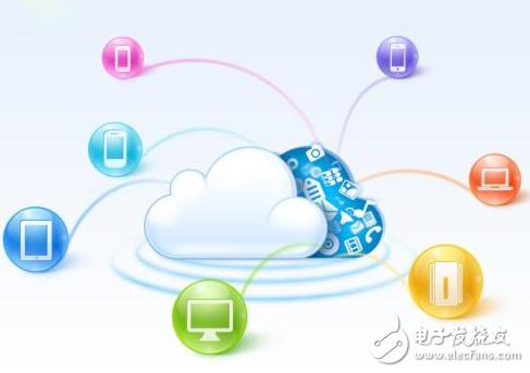 云存储技术在安防细分领域应用中的表现