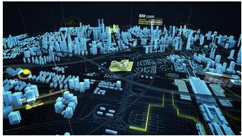 智能建筑想要实现长远发展需要解决什么难题