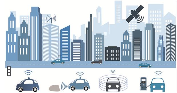 智慧城市的新型智能节点是什么