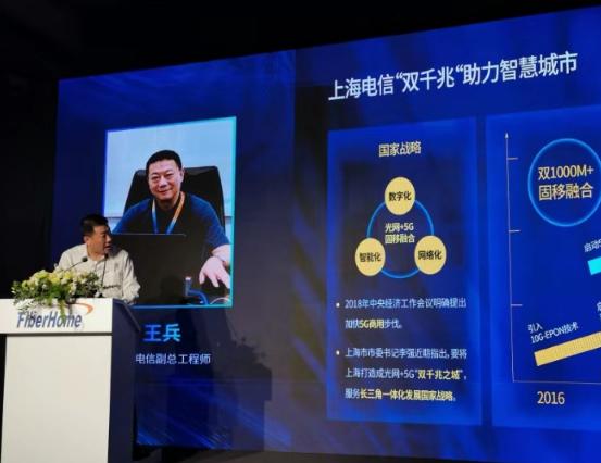 上海电信率先在全国打造了光网+5G双千兆之城