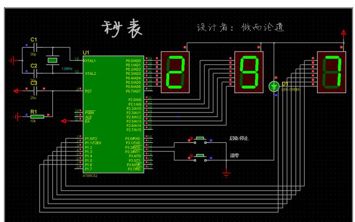 。秒表主模块将所有子模块链接在一起,并链接到输入和输出。 步骤3:制作时钟  时钟分频器模块接收一个系统时钟,并使用一个除数输入来创建一个不大于系统时钟速度的时钟。秒表使用两个不同的时钟模块,一个创建一个500 Hz的时钟,另一个创建一个100 Hz的时钟。时钟分频器的原理图如上图所示。时钟分频器接收一个位输入 CLK,一个32位输入除数和一个位输出 CLKOUT。  CLK是系统时钟, CLKOUT是结果时钟。该模块还包括一个非门,当计数达到除数的值时,它将切换信号 CLKTOG