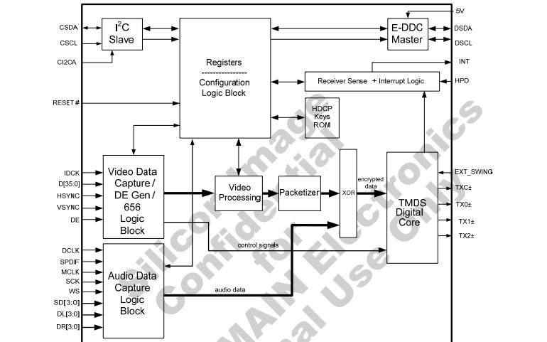 Sii9134 HDMI深顏色發射器的數據手冊免費下載