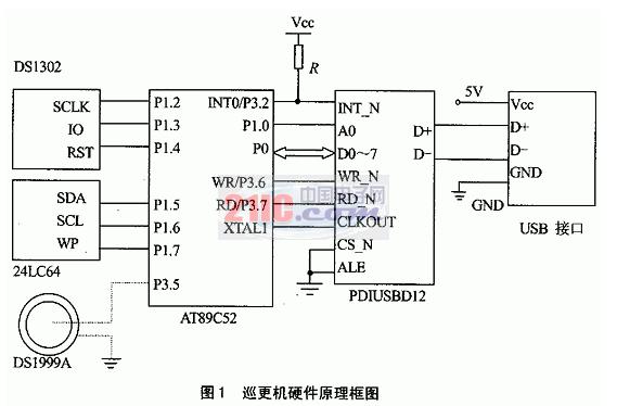 基于MCU+USB接口芯片方案的電子巡更系統硬件設計