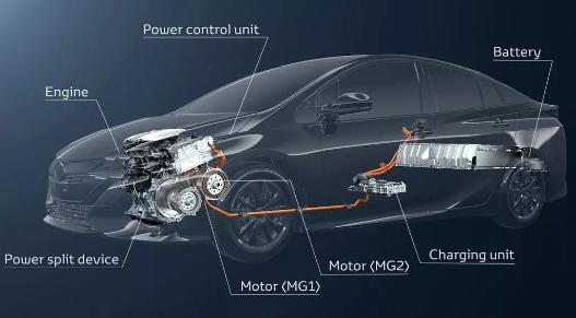 零部件巨头如何应变来自新能源汽车的冲击