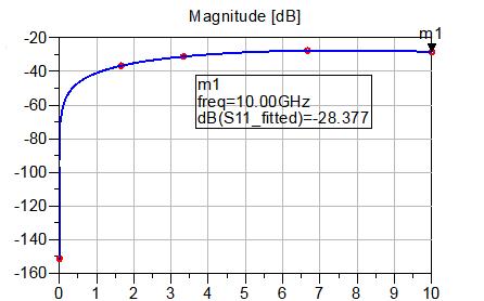 回流又是如何影响信号完整性的呢?