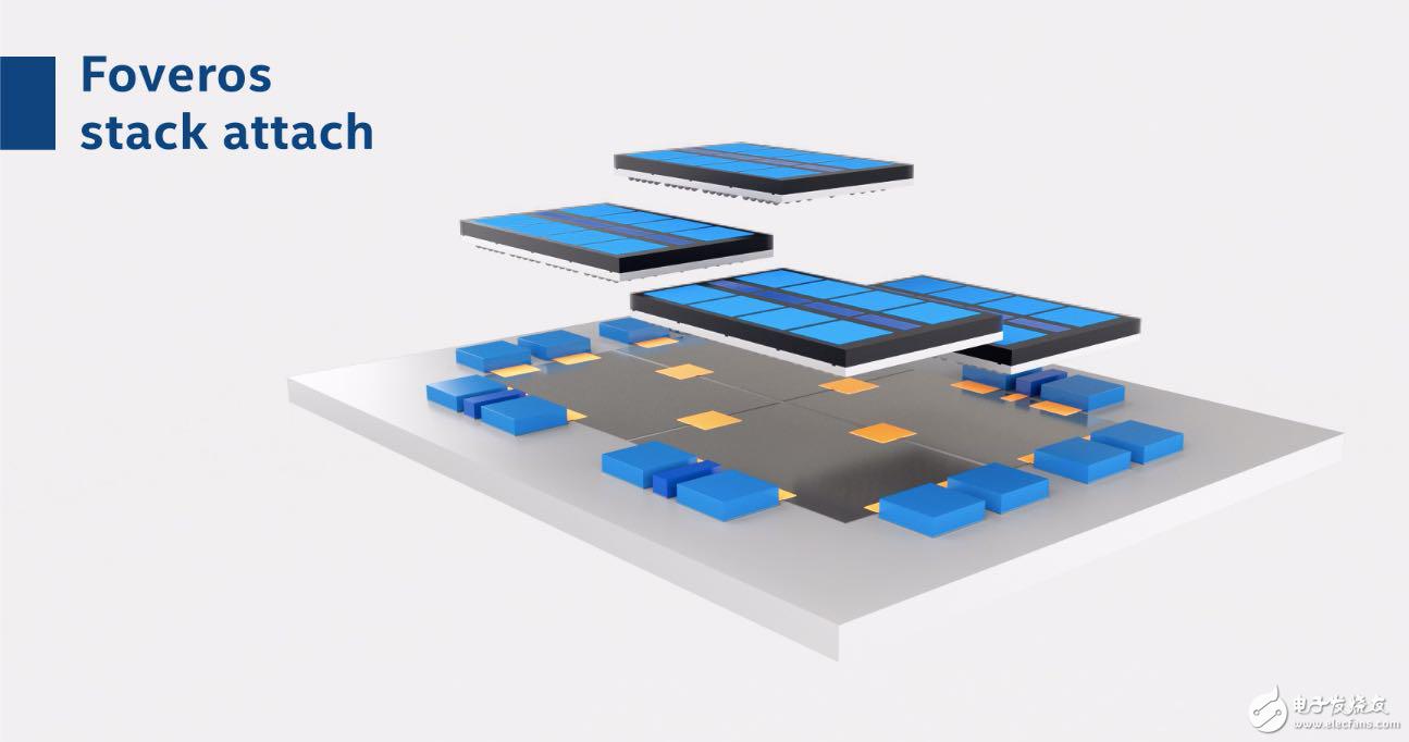 英特尔公布三项全新技术 将为芯片产品架构开启一个全新维度