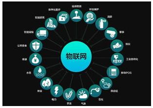 工业物联网为两化融合带来了什么