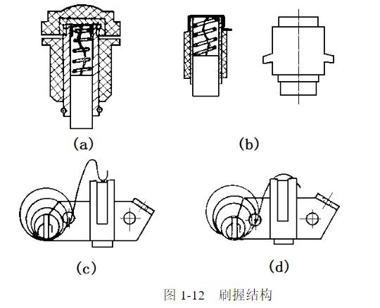 电刷的原理结构