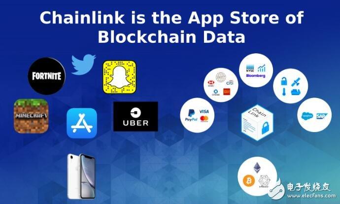 区块链赋予了Chainlink怎样的价值