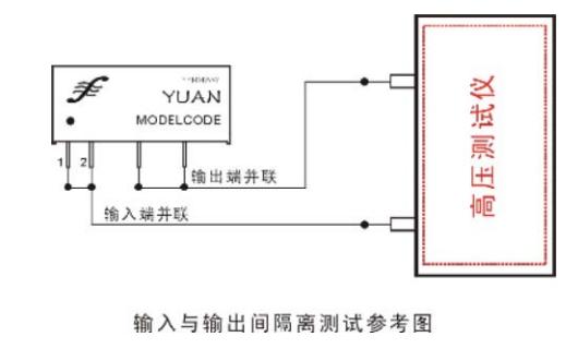 电力仪表专用6KVAC高隔离防静电系列直流变换器的数据手册免费下载