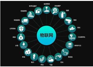 5G技术的突破影响最大的是什么产业