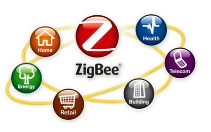ZigBee技术的特点简介资料说明