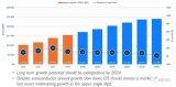 CMOS图像传感器市场营收在2018年达到155...