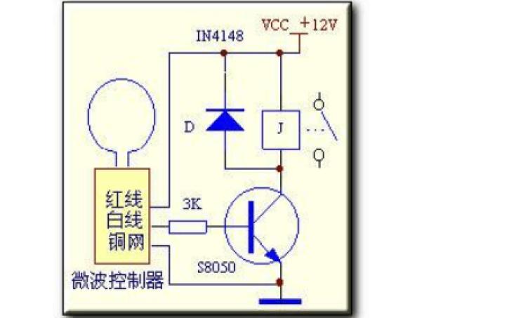 人体微波感应传感器工作原理是怎么样的详细资料介绍
