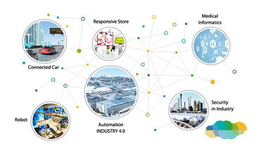 智慧路灯加码城市建设成为重要决策部署