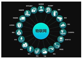 http://www.zgcg360.com/anfangzhaoming/379960.html