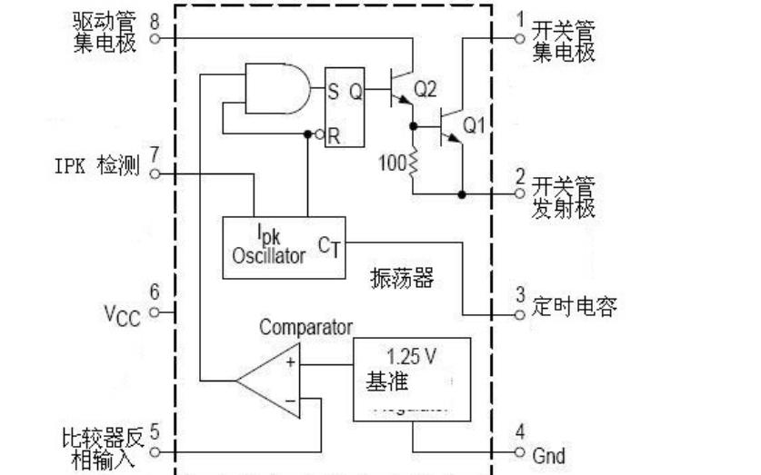 MC34063升压电路芯片的中文资料和应用原理免费下载