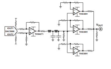 THS3091和THS3095电流反馈放大器的数据手册免费下载